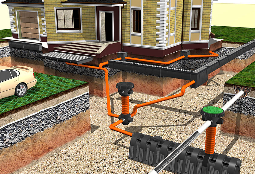 Дренажная система модульного дома