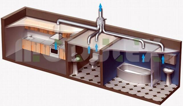 вентиляция в модульном доме